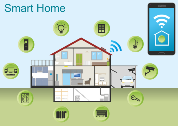 Smart Homes Technology Archives My Real Estate Key